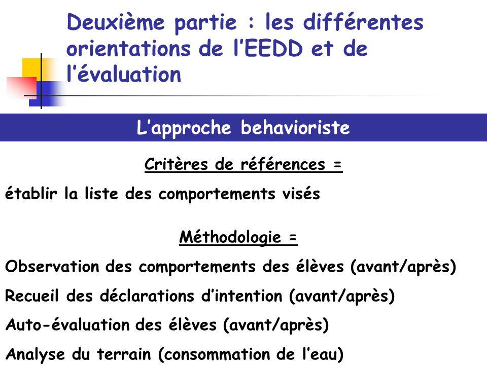 Deuxième partie : les différentes orientations de lEEDD et de lévaluation Lapproche behavioriste Méthodologie = Observation des comportements des élèv