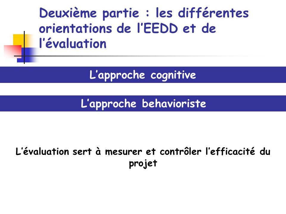 Deuxième partie : les différentes orientations de lEEDD et de lévaluation Lapproche cognitive Lapproche behavioriste Lévaluation sert à mesurer et con