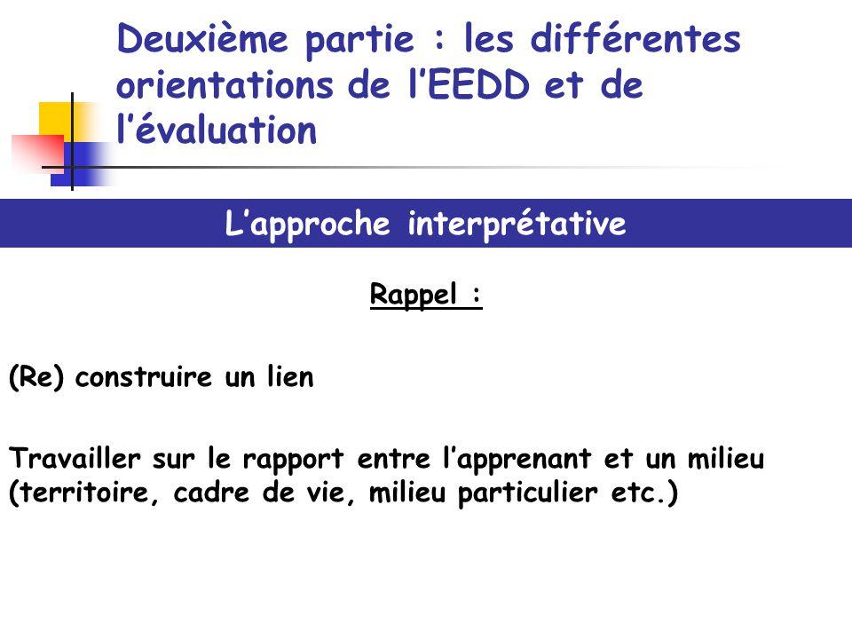 Deuxième partie : les différentes orientations de lEEDD et de lévaluation Lapproche interprétative Rappel : (Re) construire un lien Travailler sur le