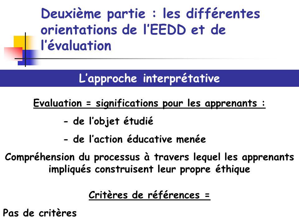 Deuxième partie : les différentes orientations de lEEDD et de lévaluation Lapproche interprétative Evaluation = significations pour les apprenants : -