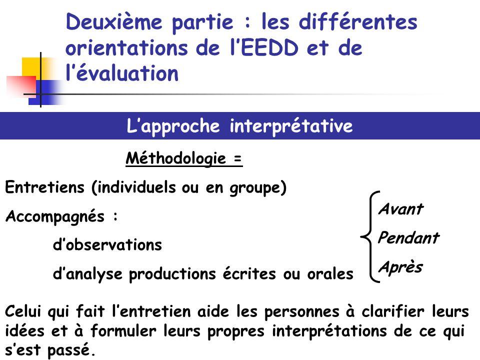 Deuxième partie : les différentes orientations de lEEDD et de lévaluation Lapproche interprétative Méthodologie = Entretiens (individuels ou en groupe