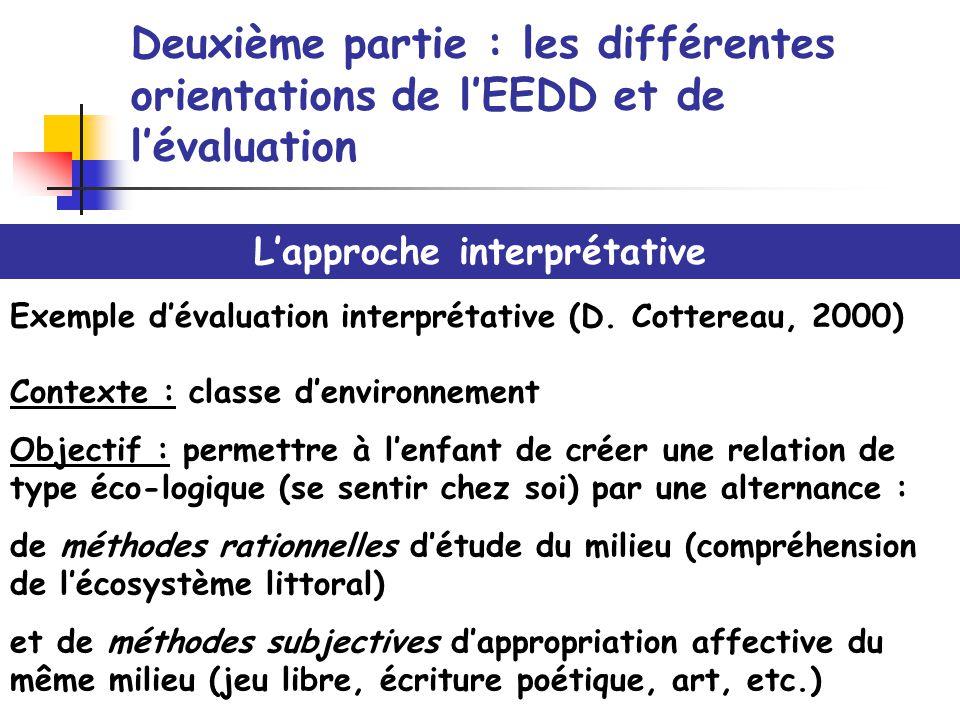 Deuxième partie : les différentes orientations de lEEDD et de lévaluation Lapproche interprétative Exemple dévaluation interprétative (D. Cottereau, 2