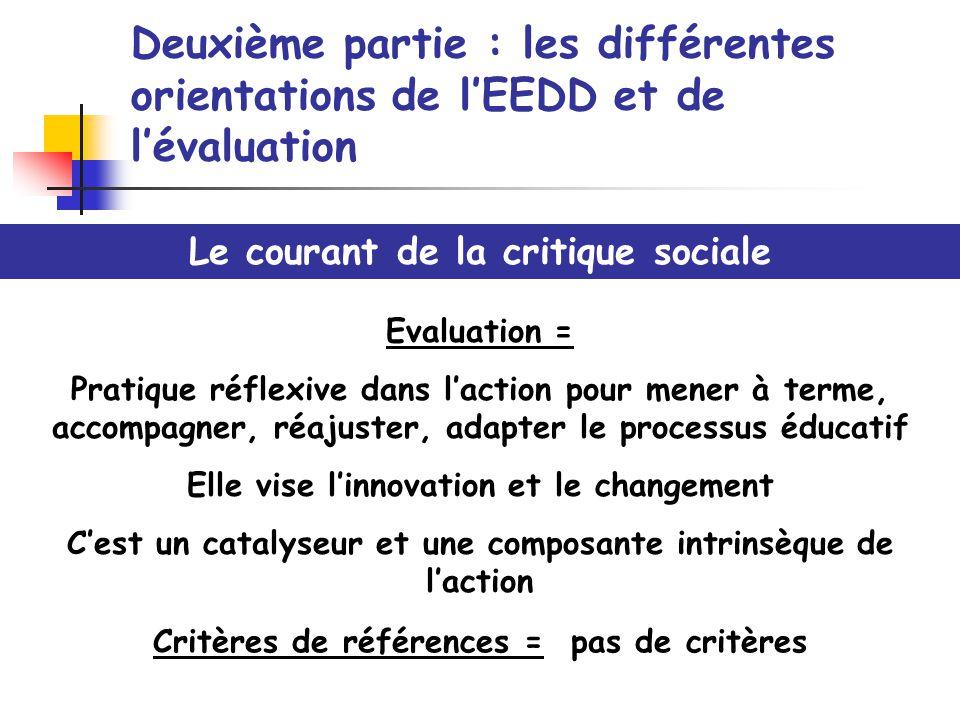 Deuxième partie : les différentes orientations de lEEDD et de lévaluation Le courant de la critique sociale Evaluation = Pratique réflexive dans lacti