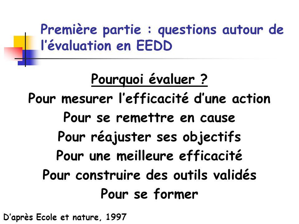 Première partie : questions autour de lévaluation en EEDD Pourquoi évaluer ? Pour mesurer lefficacité dune action Pour se remettre en cause Pour réaju