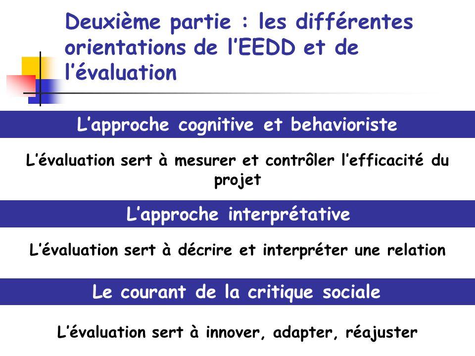Deuxième partie : les différentes orientations de lEEDD et de lévaluation Lapproche cognitive et behavioriste Lapproche interprétative Lévaluation ser