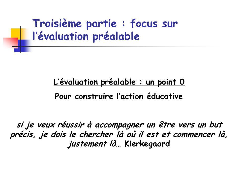 Troisième partie : focus sur lévaluation préalable Lévaluation préalable : un point 0 Pour construire laction éducative si je veux réussir à accompagn
