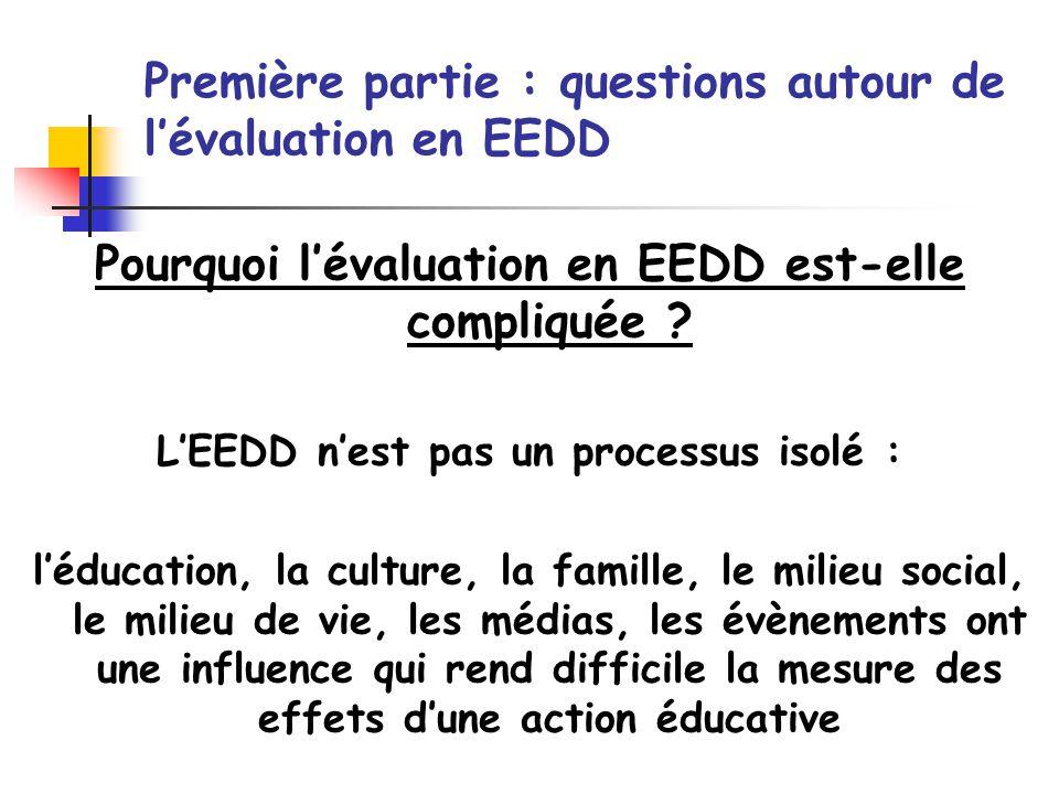 Pourquoi lévaluation en EEDD est-elle compliquée ? LEEDD nest pas un processus isolé : léducation, la culture, la famille, le milieu social, le milieu