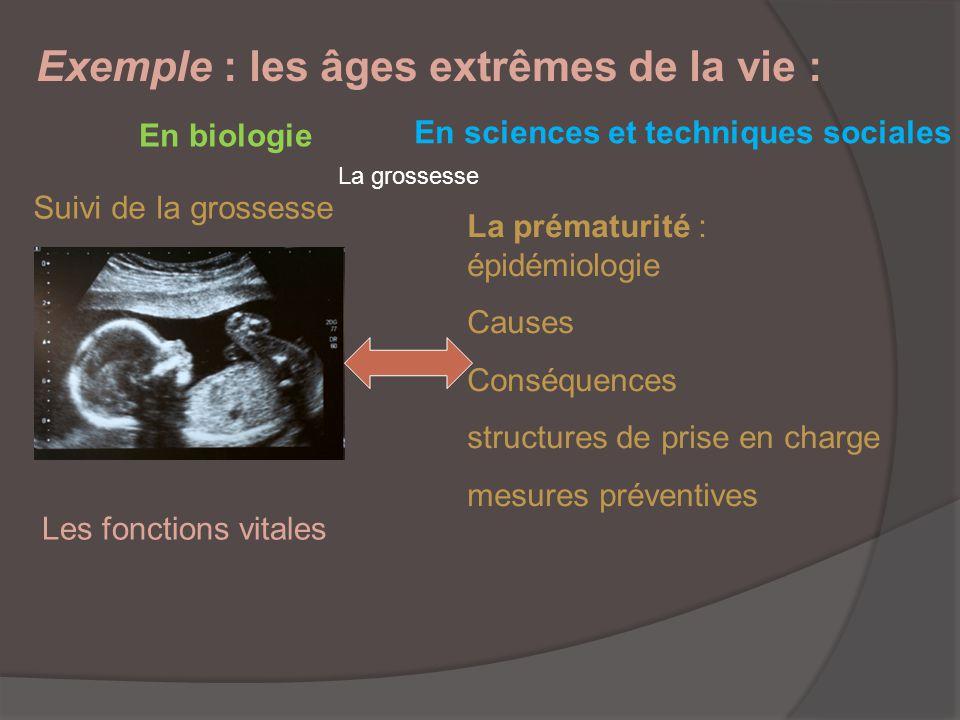 Exemple : les âges extrêmes de la vie : En biologie Suivi de la grossesse Les fonctions vitales En sciences et techniques sociales La prématurité : épidémiologie Causes Conséquences structures de prise en charge mesures préventives La grossesse