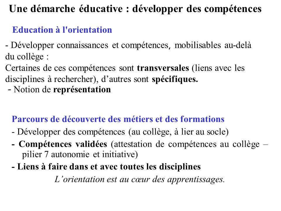 - Développer connaissances et compétences, mobilisables au-delà du collège : Certaines de ces compétences sont transversales (liens avec les disciplines à rechercher), dautres sont spécifiques.