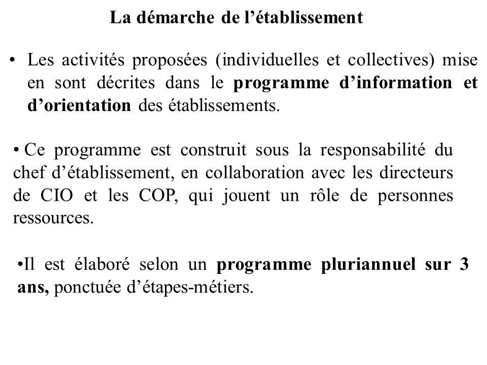 La démarche de létablissement Les activités proposées (individuelles et collectives) mise en sont décrites dans le programme dinformation et dorientation des établissements.