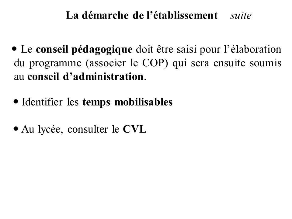 La démarche de létablissement suite Le conseil pédagogique doit être saisi pour lélaboration du programme (associer le COP) qui sera ensuite soumis au conseil dadministration.