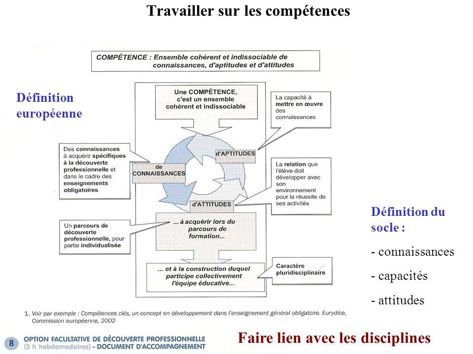 Travailler sur les compétences Définition européenne Définition du socle : - connaissances - capacités - attitudes Faire lien avec les disciplines