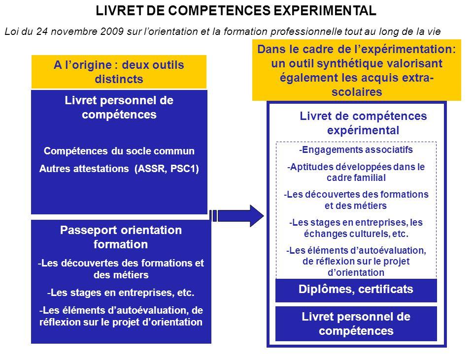Livret personnel de compétences -Engagements associatifs -Aptitudes développées dans le cadre familial -Les découvertes des formations et des métiers