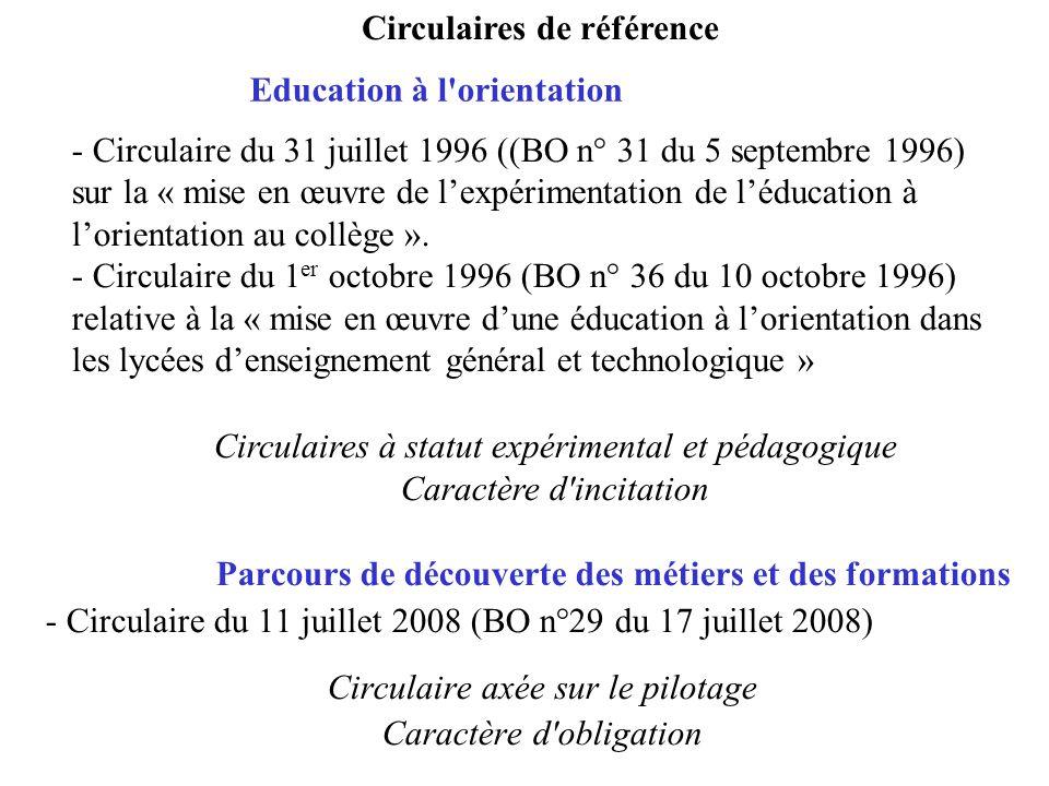 Education à l orientation Parcours de découverte des métiers et des formations - Circulaire du 11 juillet 2008 (BO n°29 du 17 juillet 2008) Circulaire axée sur le pilotage Caractère d obligation Circulaires de référence - Circulaire du 31 juillet 1996 ((BO n° 31 du 5 septembre 1996) sur la « mise en œuvre de lexpérimentation de léducation à lorientation au collège ».