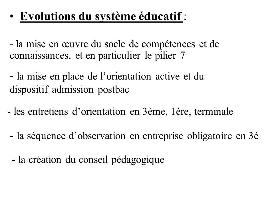Evolutions du système éducatif : - la mise en œuvre du socle de compétences et de connaissances, et en particulier le pilier 7 - la mise en place de l