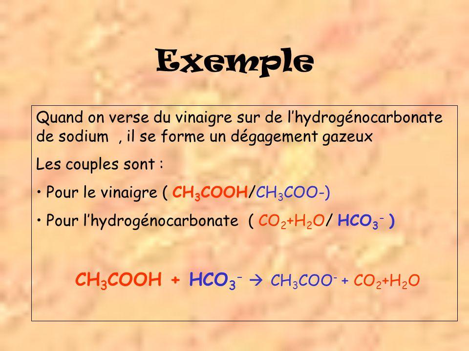 Exemple Quand on verse du vinaigre sur de lhydrogénocarbonate de sodium, il se forme un dégagement gazeux Les couples sont : Pour le vinaigre ( CH 3 COOH/CH 3 COO-) Pour lhydrogénocarbonate ( CO 2 +H 2 O/ HCO 3 - ) CH 3 COOH + HCO 3 - CH 3 COO - + CO 2 +H 2 O