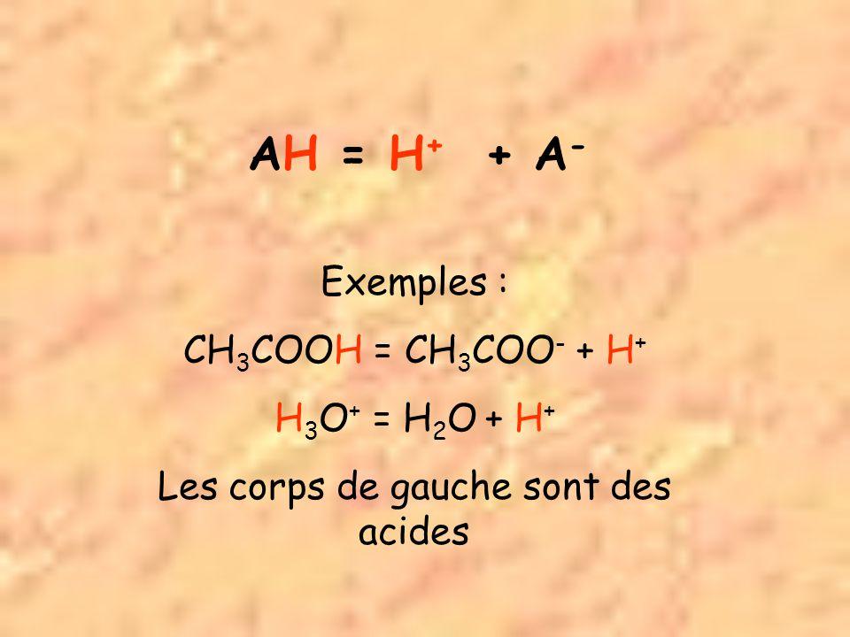 AH = H + + A - Exemples : CH 3 COOH = CH 3 COO - + H + H 3 O + = H 2 O + H + Les corps de gauche sont des acides