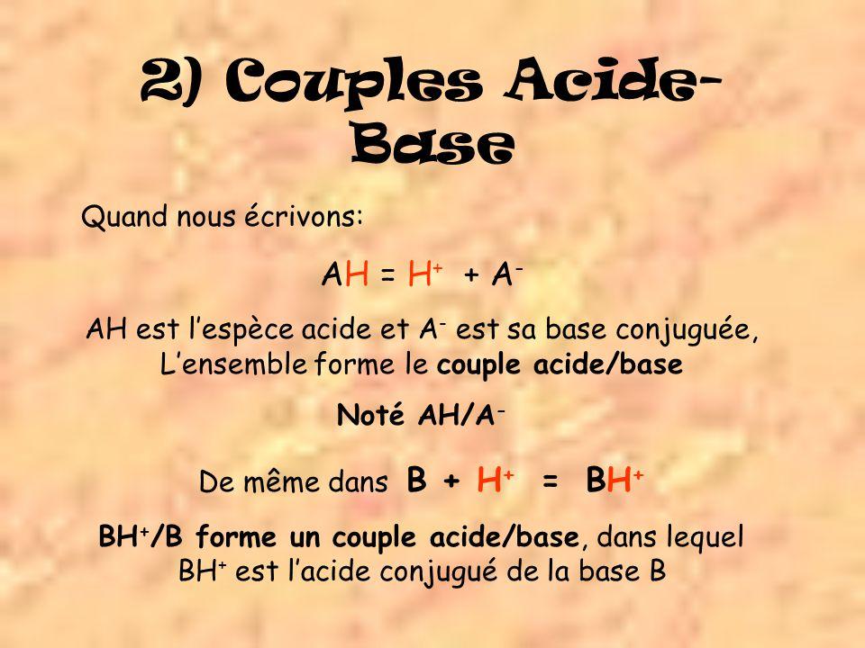 2) Couples Acide- Base Quand nous écrivons: AH = H + + A - AH est lespèce acide et A - est sa base conjuguée, Lensemble forme le couple acide/base Noté AH/A - De même dans B + H + = BH + BH + /B forme un couple acide/base, dans lequel BH + est lacide conjugué de la base B