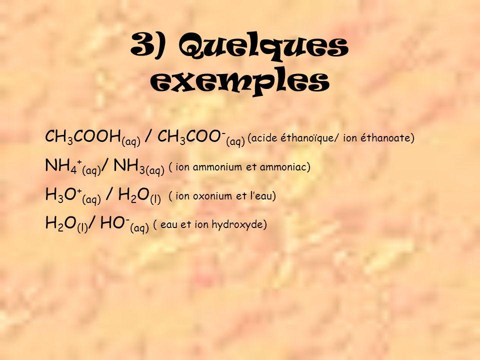 3) Quelques exemples CH 3 COOH (aq) / CH 3 COO - (aq) (acide éthanoïque/ ion éthanoate) NH 4 + (aq) / NH 3(aq) ( ion ammonium et ammoniac) H 3 O + (aq) / H 2 O (l) ( ion oxonium et leau) H 2 O (l) / HO - (aq) ( eau et ion hydroxyde)