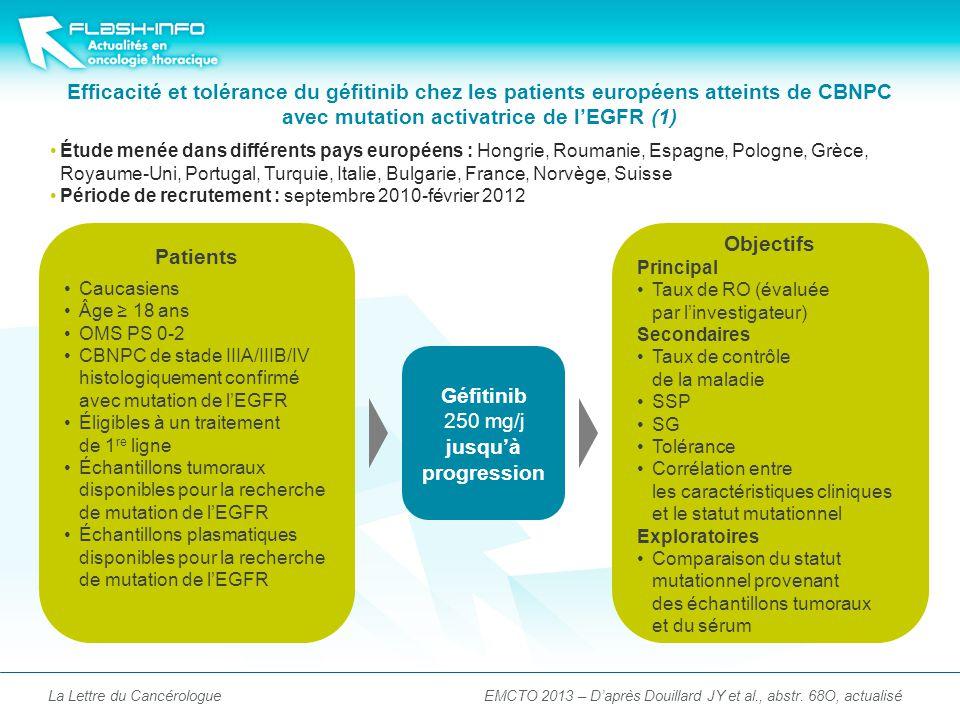Efficacité et tolérance du géfitinib chez les patients européens atteints de CBNPC avec mutation activatrice de lEGFR (1) La Lettre du Cancérologue Patients Caucasiens Âge 18 ans OMS PS 0-2 CBNPC de stade IIIA/IIIB/IV histologiquement confirmé avec mutation de lEGFR Éligibles à un traitement de 1 re ligne Échantillons tumoraux disponibles pour la recherche de mutation de lEGFR Échantillons plasmatiques disponibles pour la recherche de mutation de lEGFR Étude menée dans différents pays européens : Hongrie, Roumanie, Espagne, Pologne, Grèce, Royaume-Uni, Portugal, Turquie, Italie, Bulgarie, France, Norvège, Suisse Période de recrutement : septembre 2010-février 2012 Objectifs Principal Taux de RO (évaluée par linvestigateur) Secondaires Taux de contrôle de la maladie SSP SG Tolérance Corrélation entre les caractéristiques cliniques et le statut mutationnel Exploratoires Comparaison du statut mutationnel provenant des échantillons tumoraux et du sérum Géfitinib 250 mg/j jusquà progression EMCTO 2013 – Daprès Douillard JY et al., abstr.