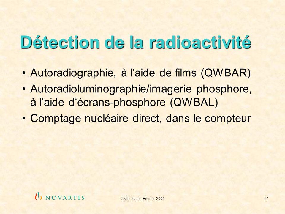 GMP, Paris, Février 200417 Détection de la radioactivité Autoradiographie, à laide de films (QWBAR) Autoradioluminographie/imagerie phosphore, à laide