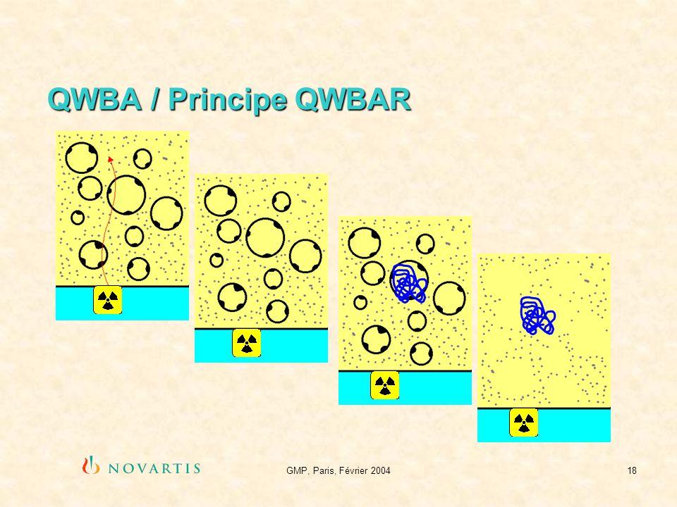 GMP, Paris, Février 200418 QWBA / Principe QWBAR