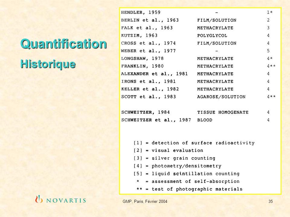 GMP, Paris, Février 200435 Quantification Historique