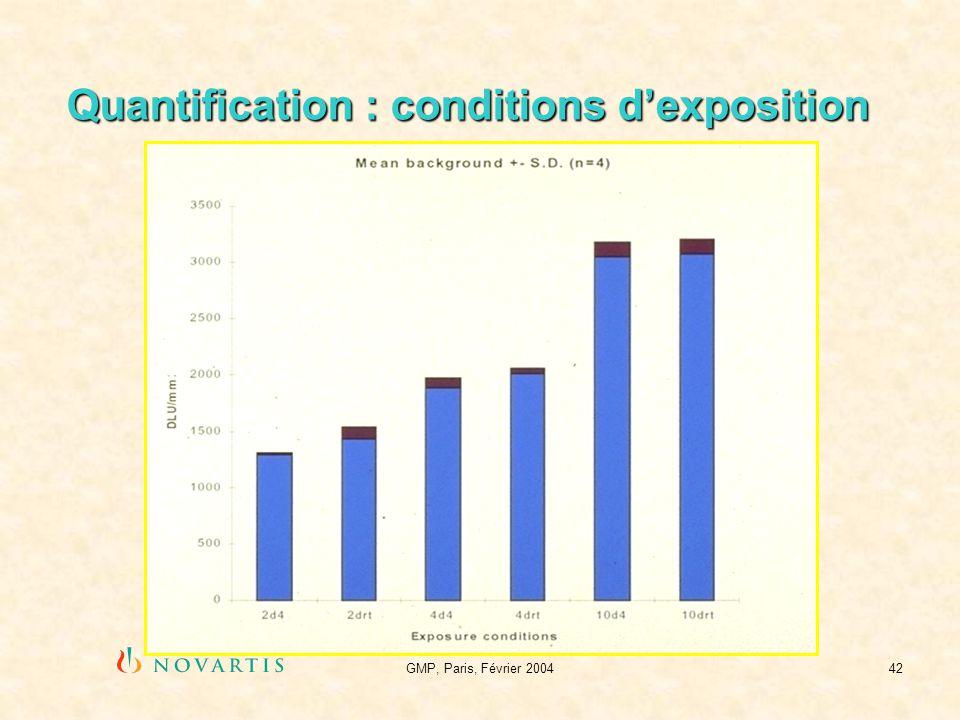 GMP, Paris, Février 200442 Quantification : conditions dexposition