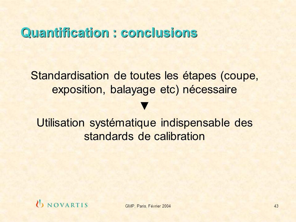 GMP, Paris, Février 200443 Quantification : conclusions Standardisation de toutes les étapes (coupe, exposition, balayage etc) nécessaire Utilisation