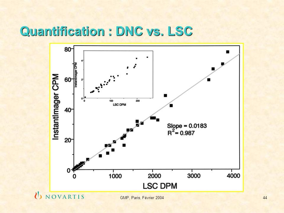 GMP, Paris, Février 200444 Quantification : DNC vs. LSC