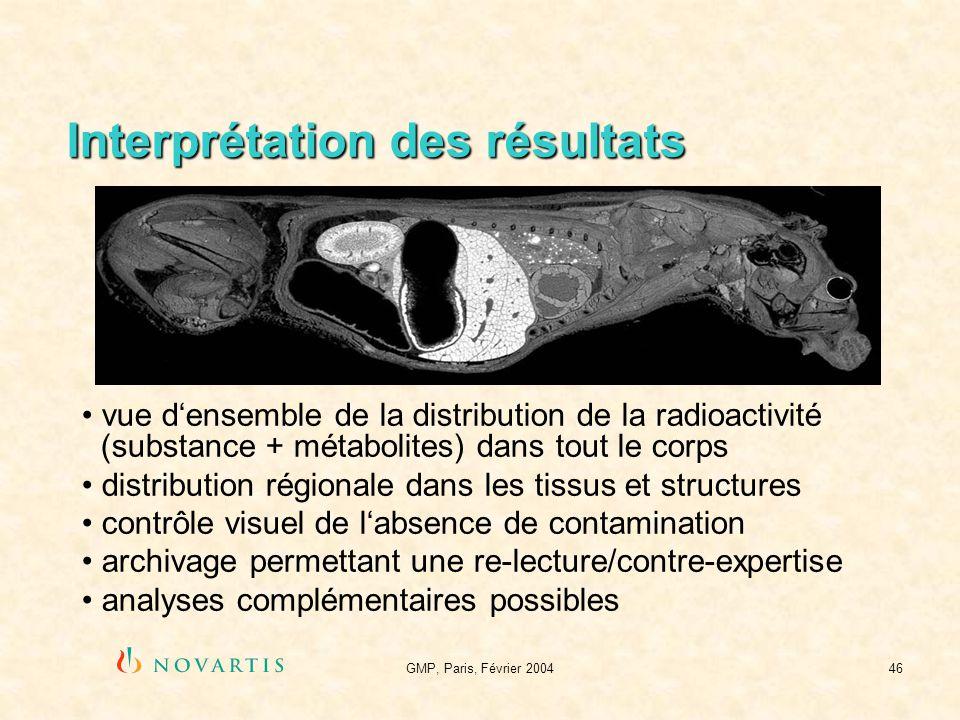 GMP, Paris, Février 200446 Interprétation des résultats vue densemble de la distribution de la radioactivité (substance + métabolites) dans tout le co