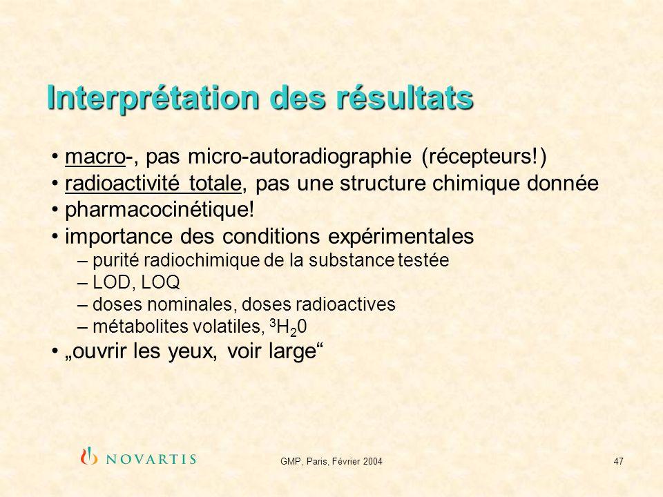 GMP, Paris, Février 200447 Interprétation des résultats macro-, pas micro-autoradiographie (récepteurs!) radioactivité totale, pas une structure chimi