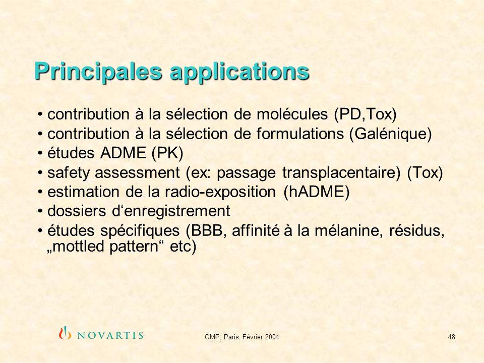 GMP, Paris, Février 200448 Principales applications contribution à la sélection de molécules (PD,Tox) contribution à la sélection de formulations (Gal