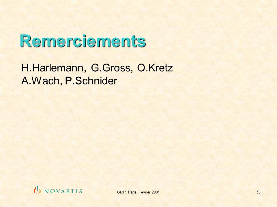 GMP, Paris, Février 200456 Remerciements H.Harlemann, G.Gross, O.Kretz A.Wach, P.Schnider