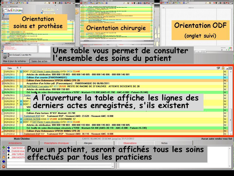 Orientation soins et prothèse Orientation chirurgie Orientation ODF (onglet suivi) Une table vous permet de consulter l'ensemble des soins du patient