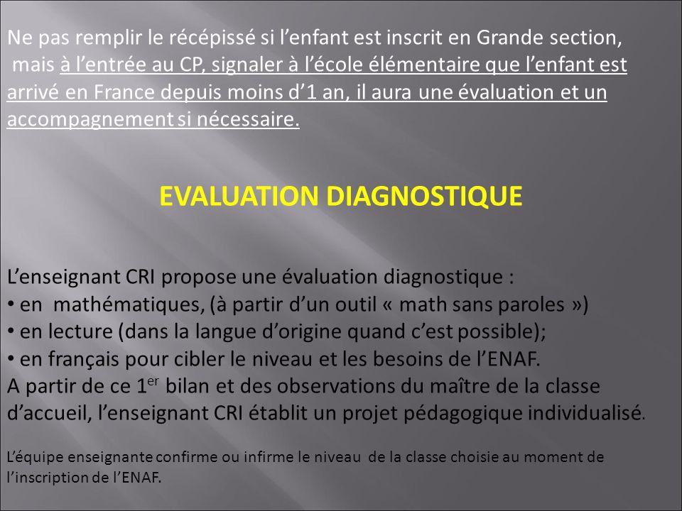 EVALUATION DIAGNOSTIQUE Lenseignant CRI propose une évaluation diagnostique : en mathématiques, (à partir dun outil « math sans paroles ») en lecture (dans la langue dorigine quand cest possible); en français pour cibler le niveau et les besoins de lENAF.