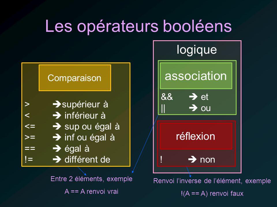 logique Les opérateurs booléens > supérieur à < inférieur à <= sup ou égal à >= inf ou égal à == égal à != différent de Comparaison && et || ou association .