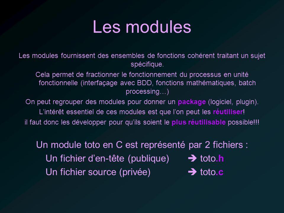 Les modules Les modules fournissent des ensembles de fonctions cohérent traitant un sujet spécifique.