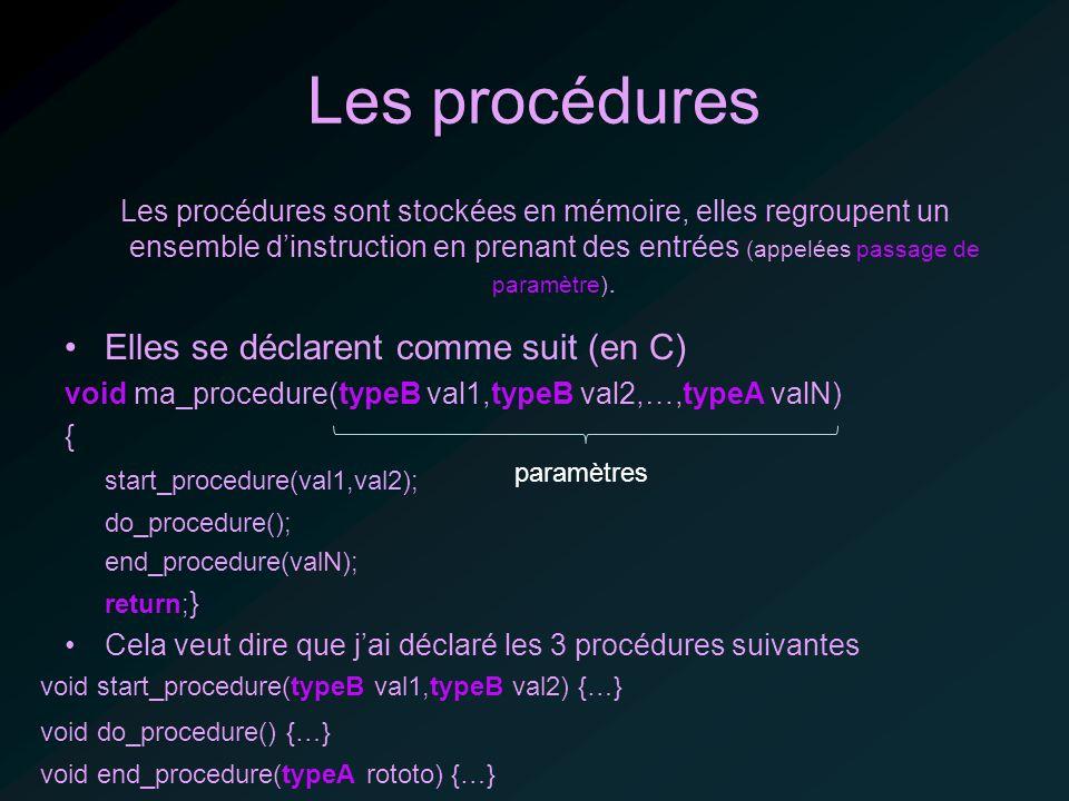 Les procédures Les procédures sont stockées en mémoire, elles regroupent un ensemble dinstruction en prenant des entrées (appelées passage de paramètre).
