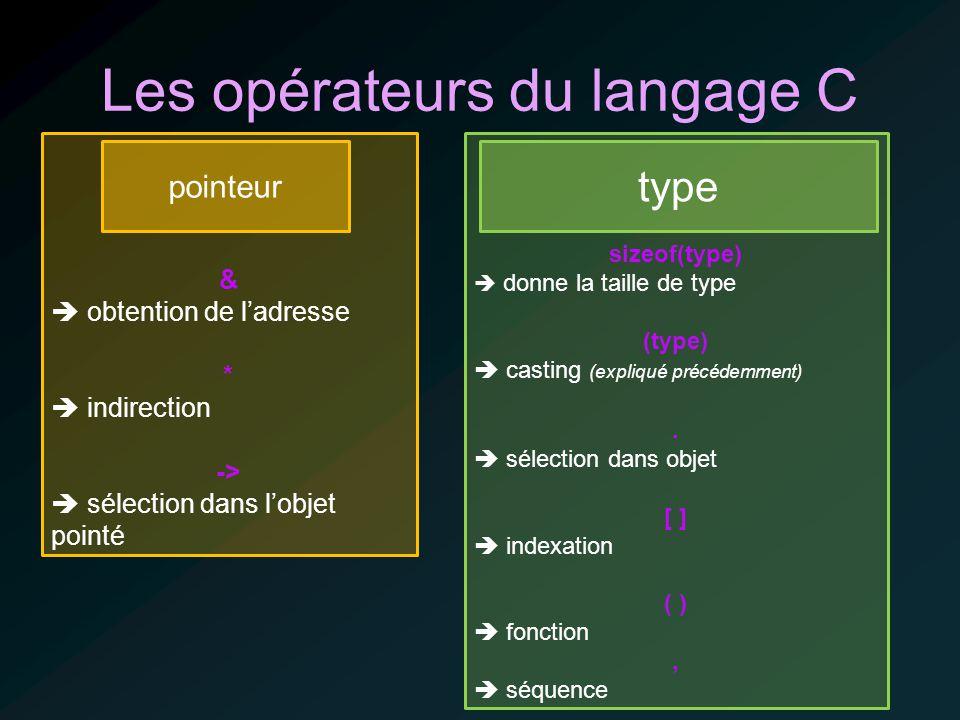 Les opérateurs du langage C & obtention de ladresse * indirection -> sélection dans lobjet pointé pointeur sizeof(type) donne la taille de type (type) casting (expliqué précédemment).
