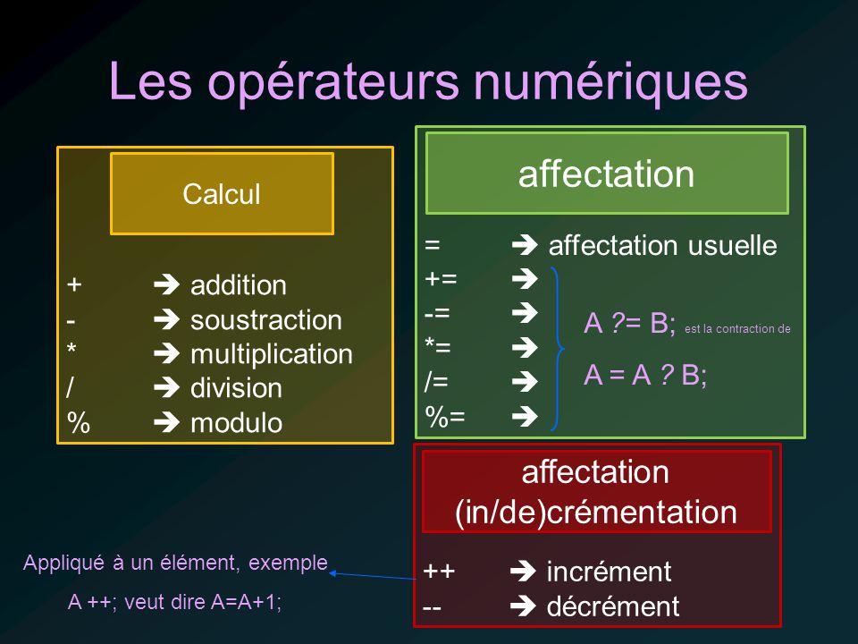 Les opérateurs numériques + addition - soustraction * multiplication / division % modulo Calcul = affectation usuelle += -= *= /= %= affectation A = B; est la contraction de A = A .