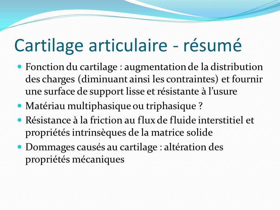 Cartilage articulaire - résumé Fonction du cartilage : augmentation de la distribution des charges (diminuant ainsi les contraintes) et fournir une su