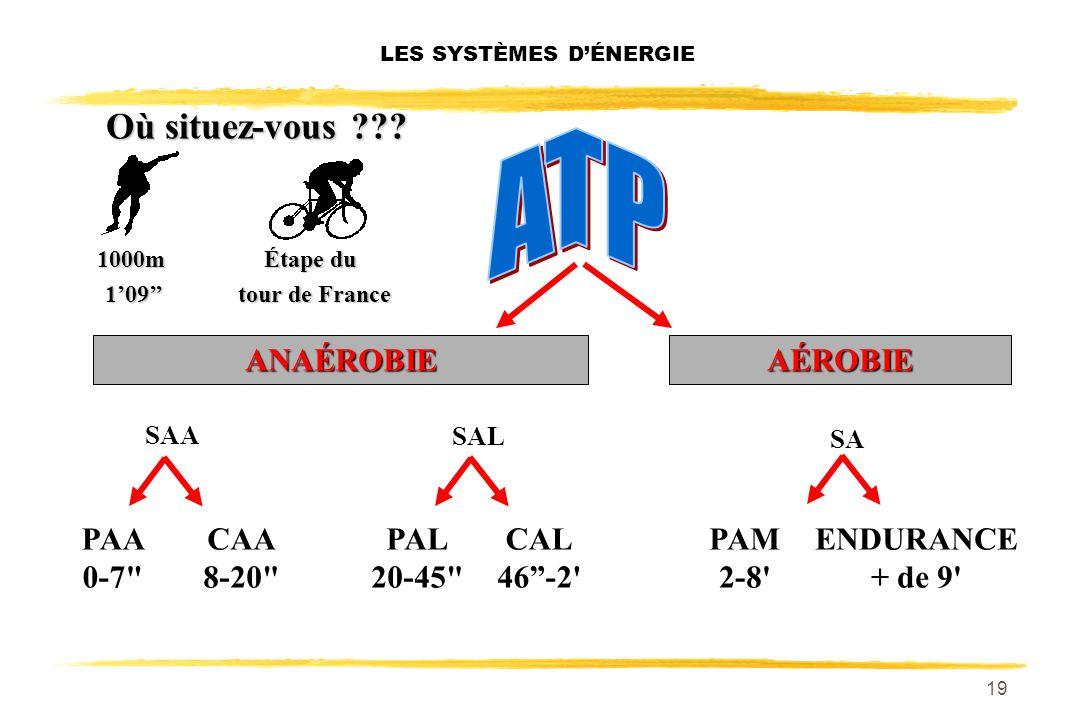 18 LES SYSTÈMES DÉNERGIE SA PAACAACALPALPAMENDURANCE ANAÉROBIEAÉROBIE 0-7