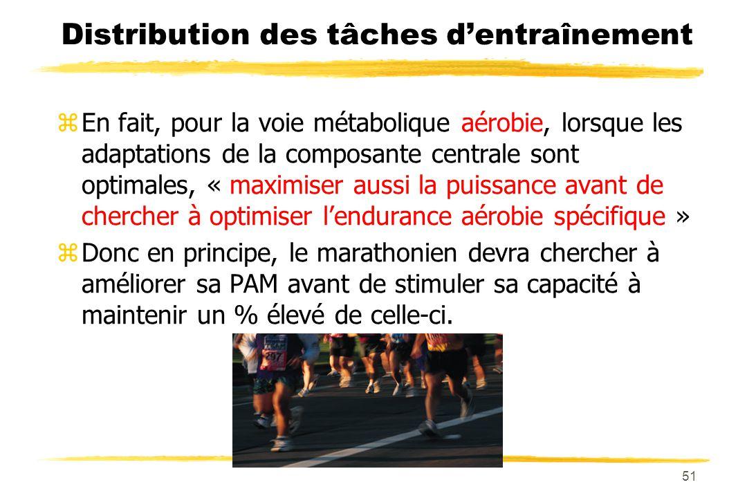 50 Distribution des tâches dentraînement zPour les voies métaboliques anaérobie: la puissance avant la capacité, « Pourquoi? » yPour être progressif y