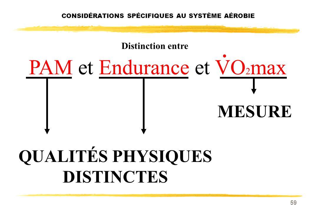 58 Quelle est la différence entre PAM, Endurance et VO 2 max ?. CONSIDÉRATIONS SPÉCIFIQUES AU SYSTÈME AÉROBIE