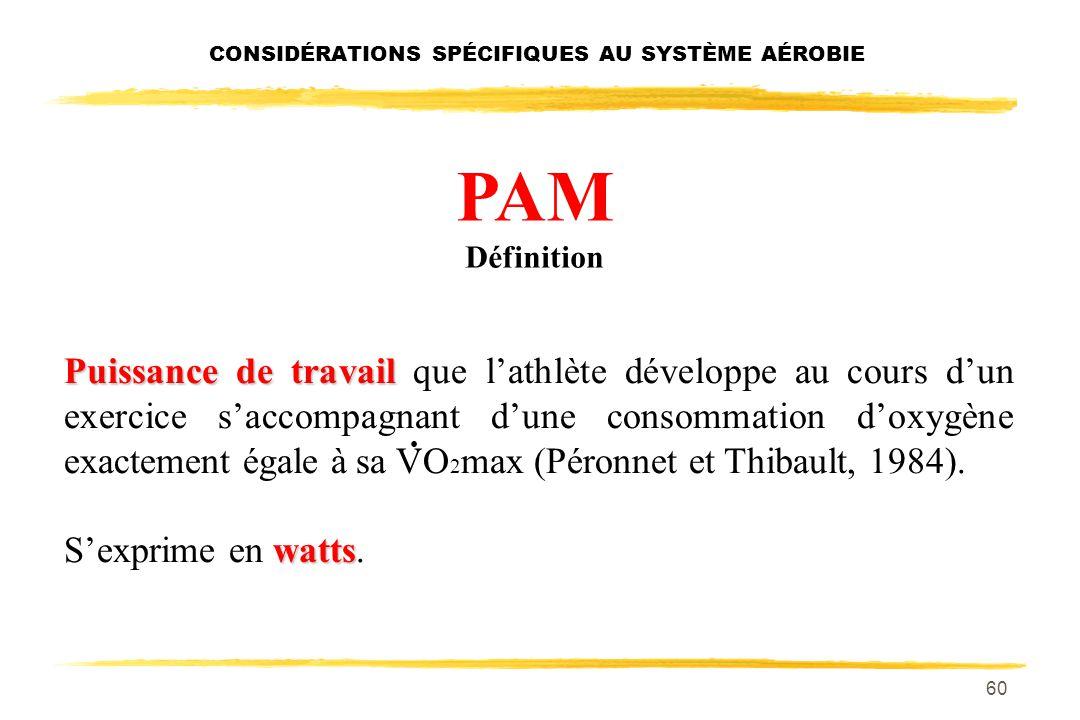 59 Distinction entre PAM et Endurance et VO 2 max. QUALITÉS PHYSIQUES DISTINCTES MESURE CONSIDÉRATIONS SPÉCIFIQUES AU SYSTÈME AÉROBIE