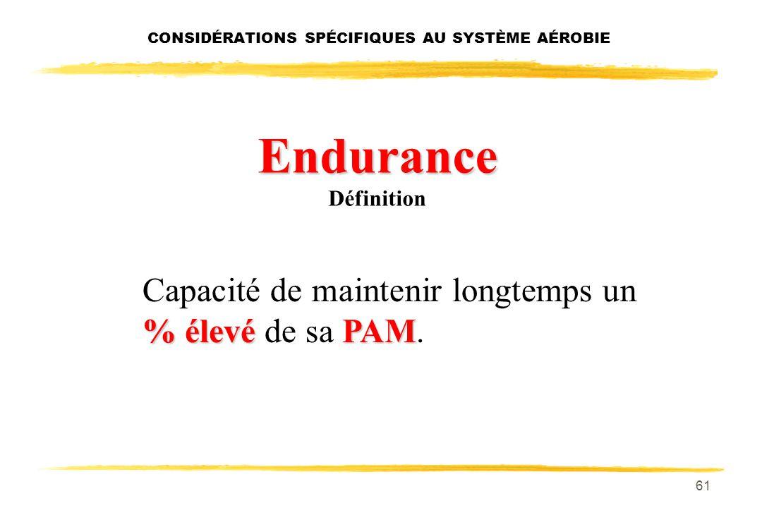 60 PAM Définition Puissance de travail Puissance de travail que lathlète développe au cours dun exercice saccompagnant dune consommation doxygène exac
