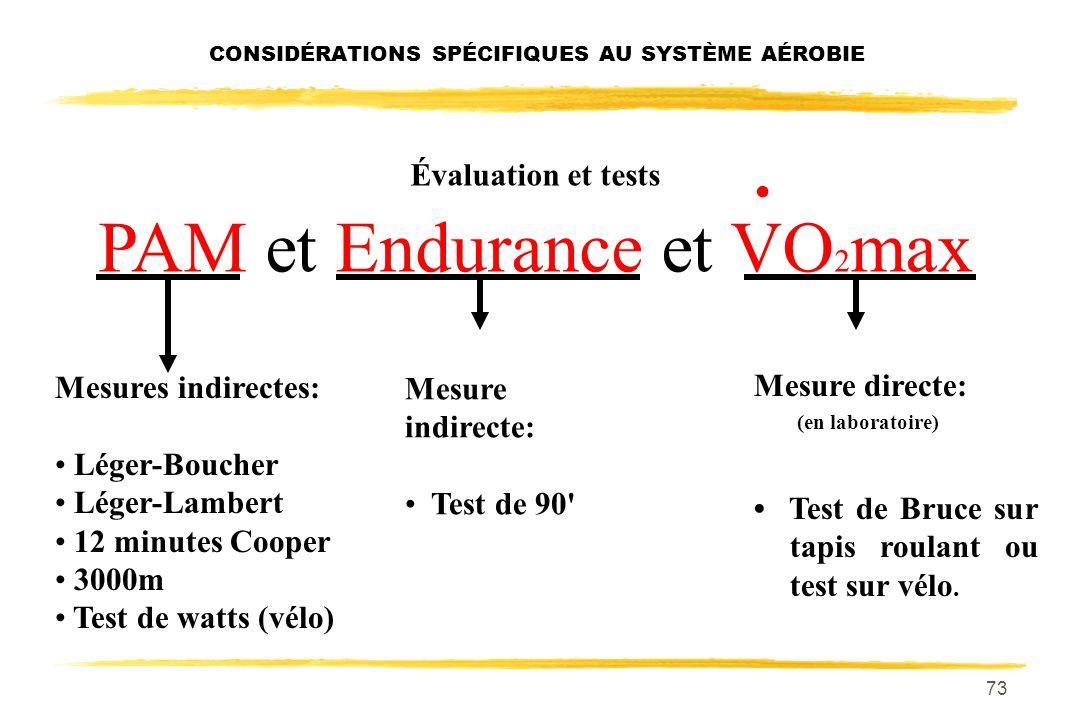 72 Quels sont les tests servant à évaluer ou mesurer PAM, Endurance et VO 2 max ?. CONSIDÉRATIONS SPÉCIFIQUES AU SYSTÈME AÉROBIE