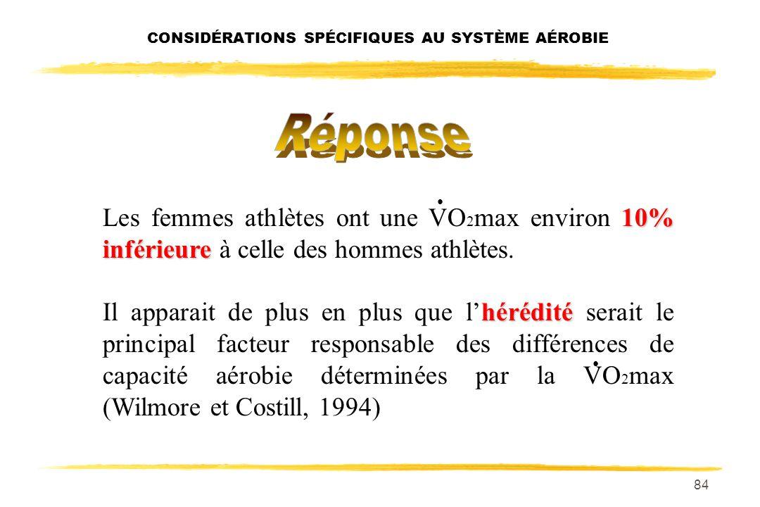 83 Les athlètes féminins ont-elles des VO 2 max similaires a ceux des athlètes masculins ? VO 2 max et hérédité. CONSIDÉRATIONS SPÉCIFIQUES AU SYSTÈME