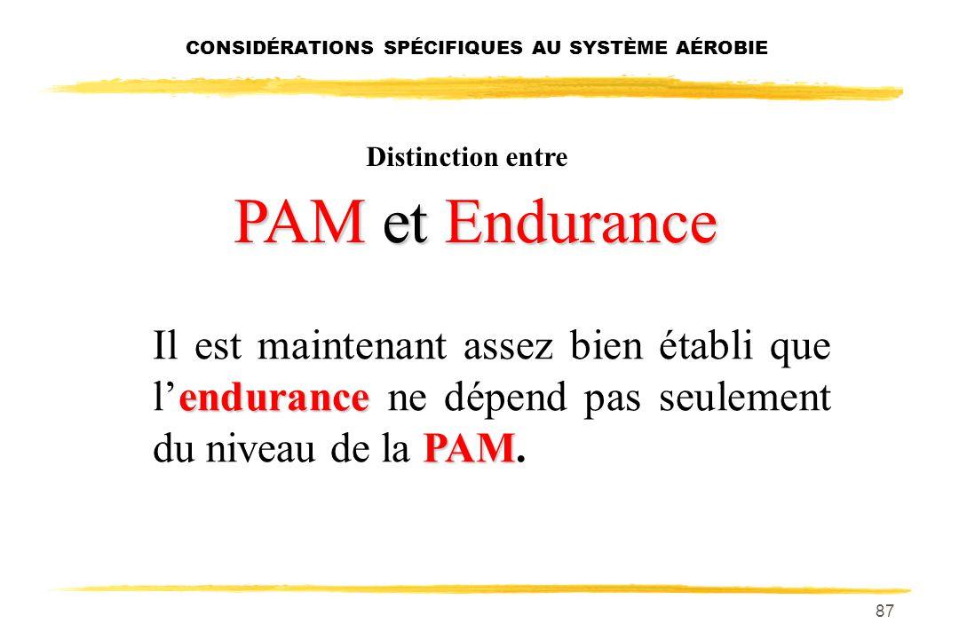 86 PAM endurance Les athlètes possédant une PAM élevée ont-ils nécessairement une endurance élevée ? CONSIDÉRATIONS SPÉCIFIQUES AU SYSTÈME AÉROBIE